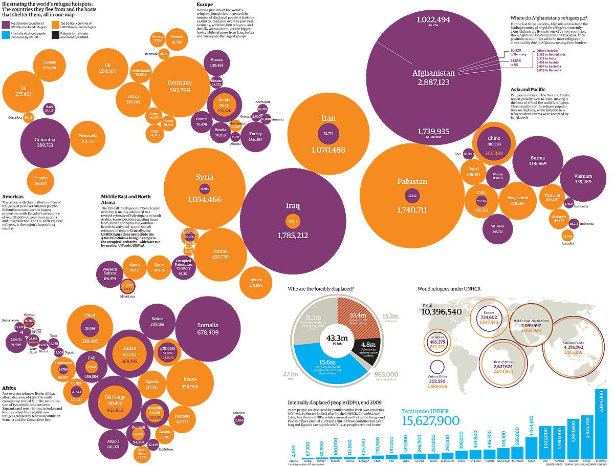 UNHCR-refugee-statistics-2011
